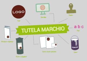 registrazione marchio startup